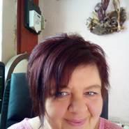 szkinci's profile photo