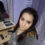 hulya801's profile photo