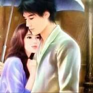 wonga706's profile photo