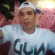 Ranggawi's profile photo