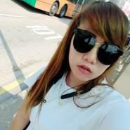 faleag's profile photo