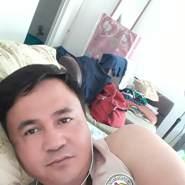 lagalag28's profile photo