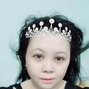 thaol932's profile photo