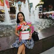 leticiaa250's profile photo