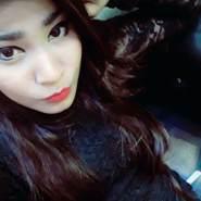 priyak74's profile photo