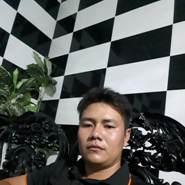 tinyd140's profile photo