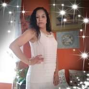 maritsaa4's profile photo