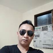 ahmadf1231's profile photo
