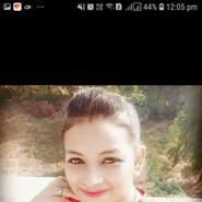 avnis456's profile photo