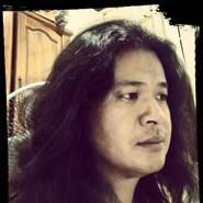 moor087's profile photo