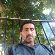 user_bzul94's profile photo