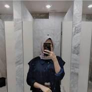 alivial's profile photo