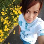 nidz937's profile photo
