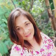 remylabadan853's profile photo