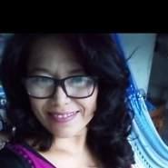 ligiaclaribel's profile photo