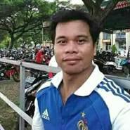 bungj435's profile photo