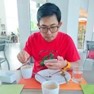keng982's profile photo