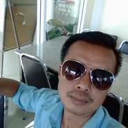 user_st155's profile photo