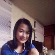 ajengi9's profile photo