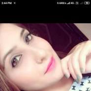 anu0561's profile photo