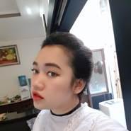 ikap057's profile photo