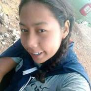user_lwchu83's profile photo