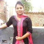 sanak380's profile photo