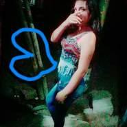 kathy9688's profile photo