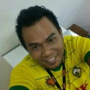 shahrulr20's profile photo