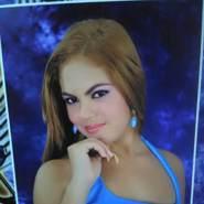 zoilac12's profile photo