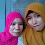 ekaa50504's profile photo