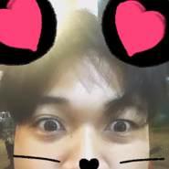 rtit069's profile photo