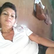 sairacorea's profile photo