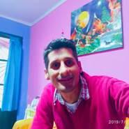 carlossilva80's profile photo
