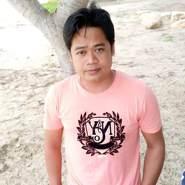 niphonw7's profile photo