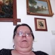 katarzynawitkow1's profile photo