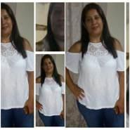 cinthia163's profile photo