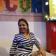 lilianar148's profile photo