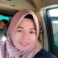 fajriaaliib's profile photo