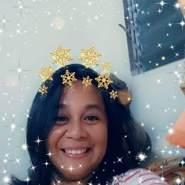 alona209's profile photo