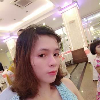 natran12_Kon Tum_Single_Female