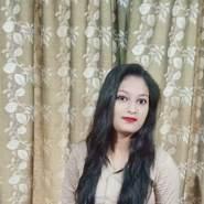 priyar79's profile photo