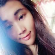 sansamkong's profile photo