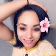lizzielamb's profile photo