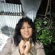 user_spgr47's profile photo