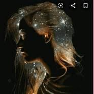 bunda88's profile photo