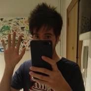leitz92's profile photo