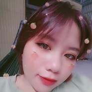 nganp871's profile photo