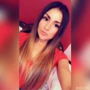 roseneun's profile photo