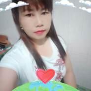 ngut078's profile photo